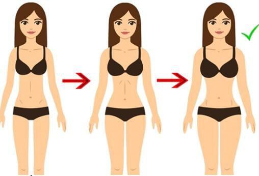 Chia sẻ cho bạn những món ăn giúp ích trong quá trình tăng cân